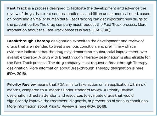 FDA Drug Development Designations