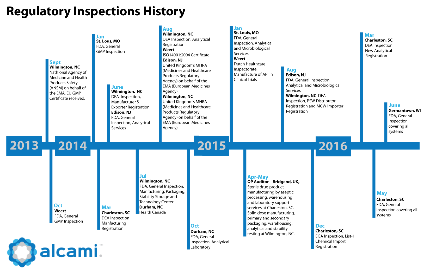 Regulatory_Inspections-01.png